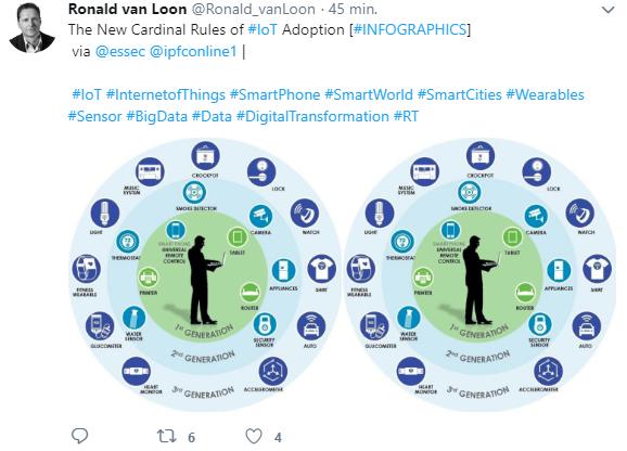 Ronald van Loon Tweet