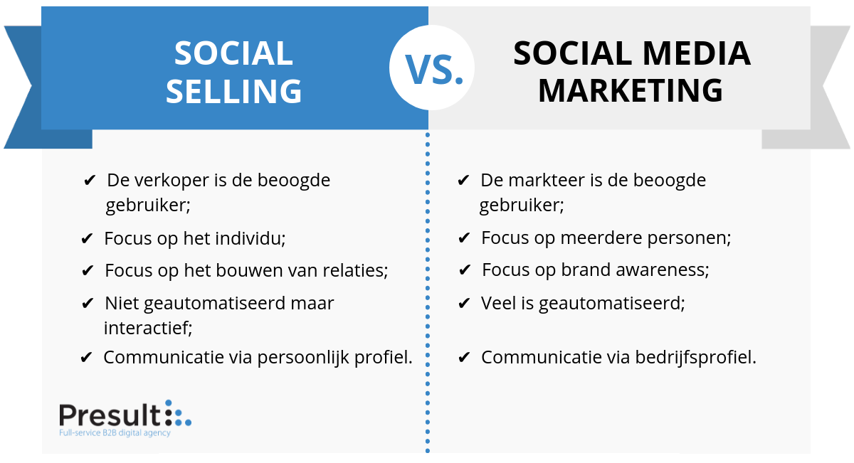 Social selling B2B vs. Social media marketing B2B