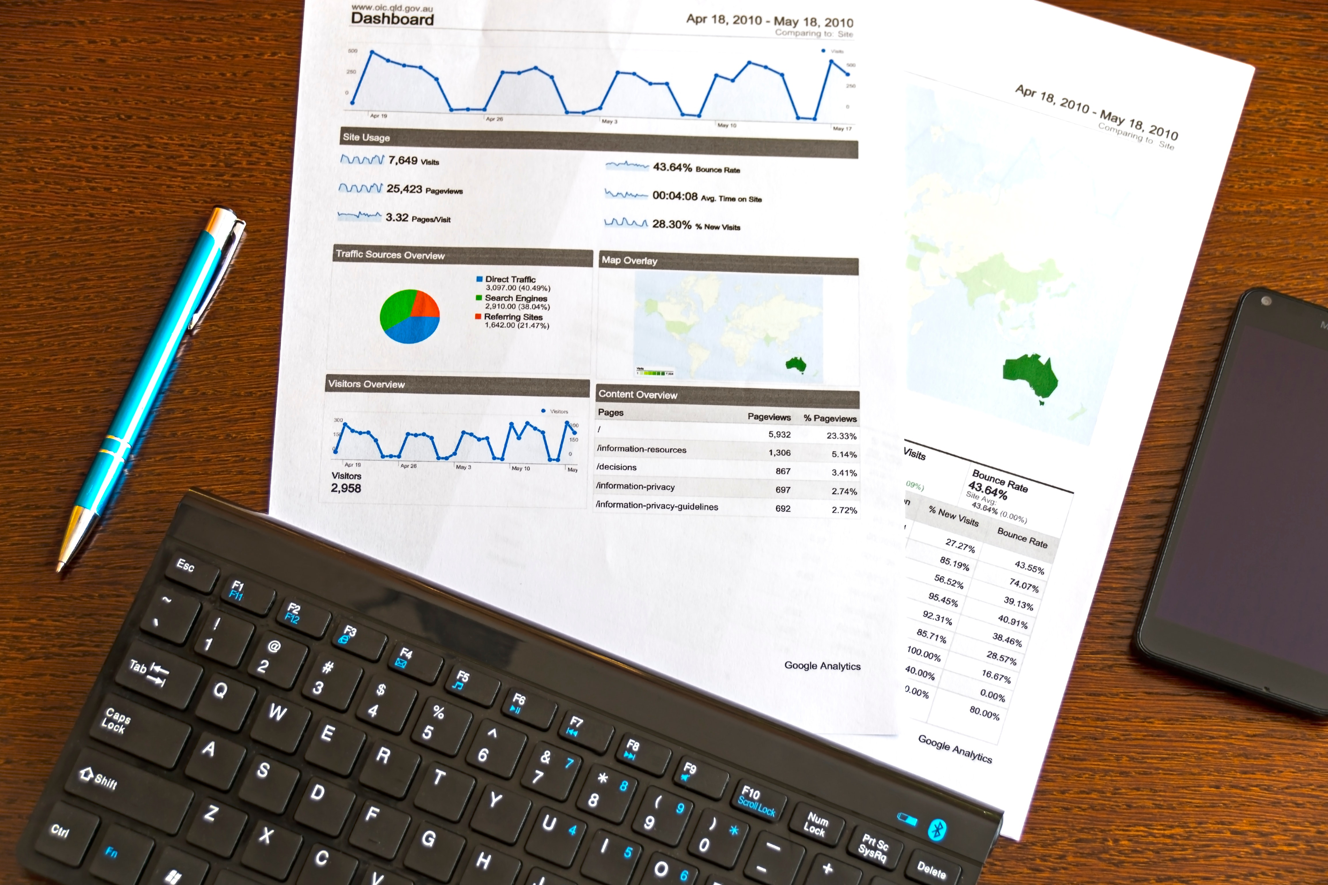 analysis-analytics-business-95916 (2)